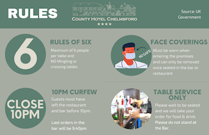 County Hotel COVID rules poster